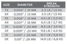 SA Tippet 100m Guide Spool