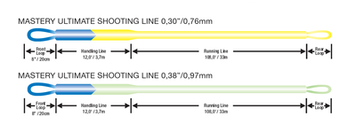 USL Shooting Line