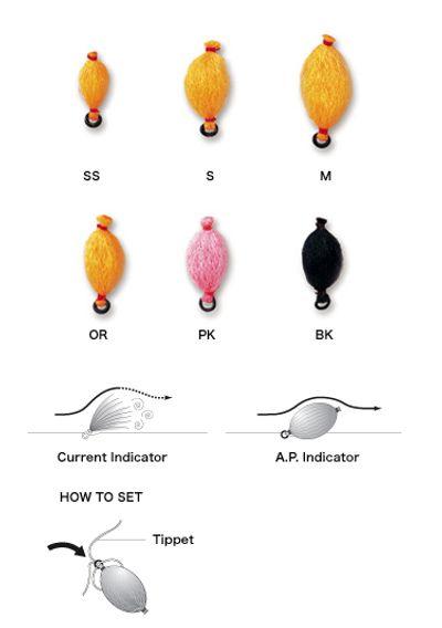 A.P.Indicator