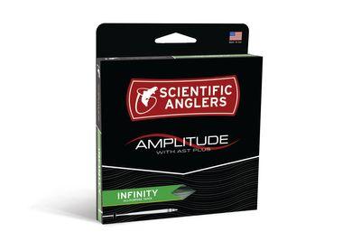 Amplitude Infinity